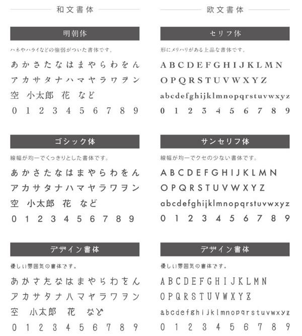 フォント書体